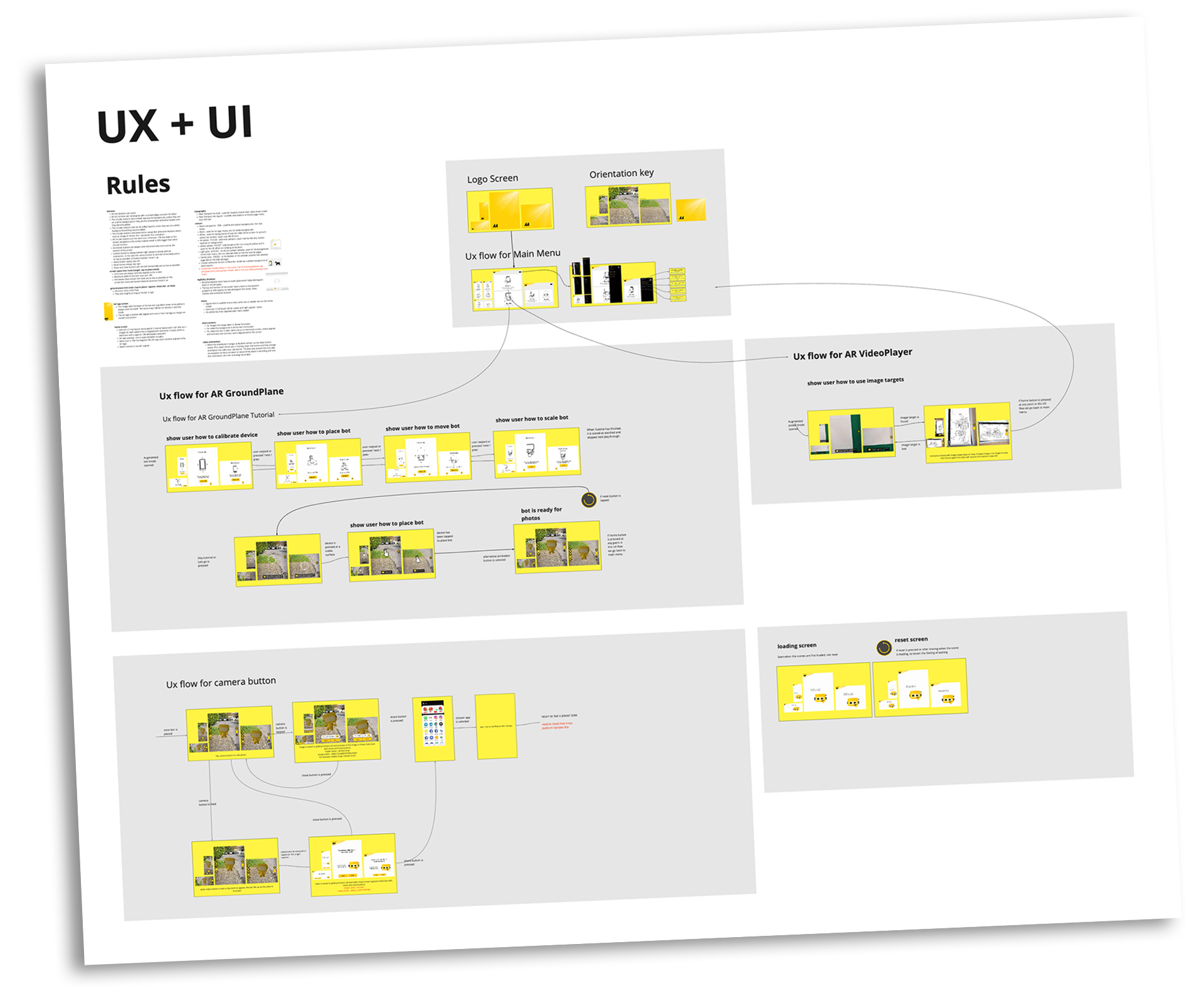 Diagram of user experience and user interface for the AR app