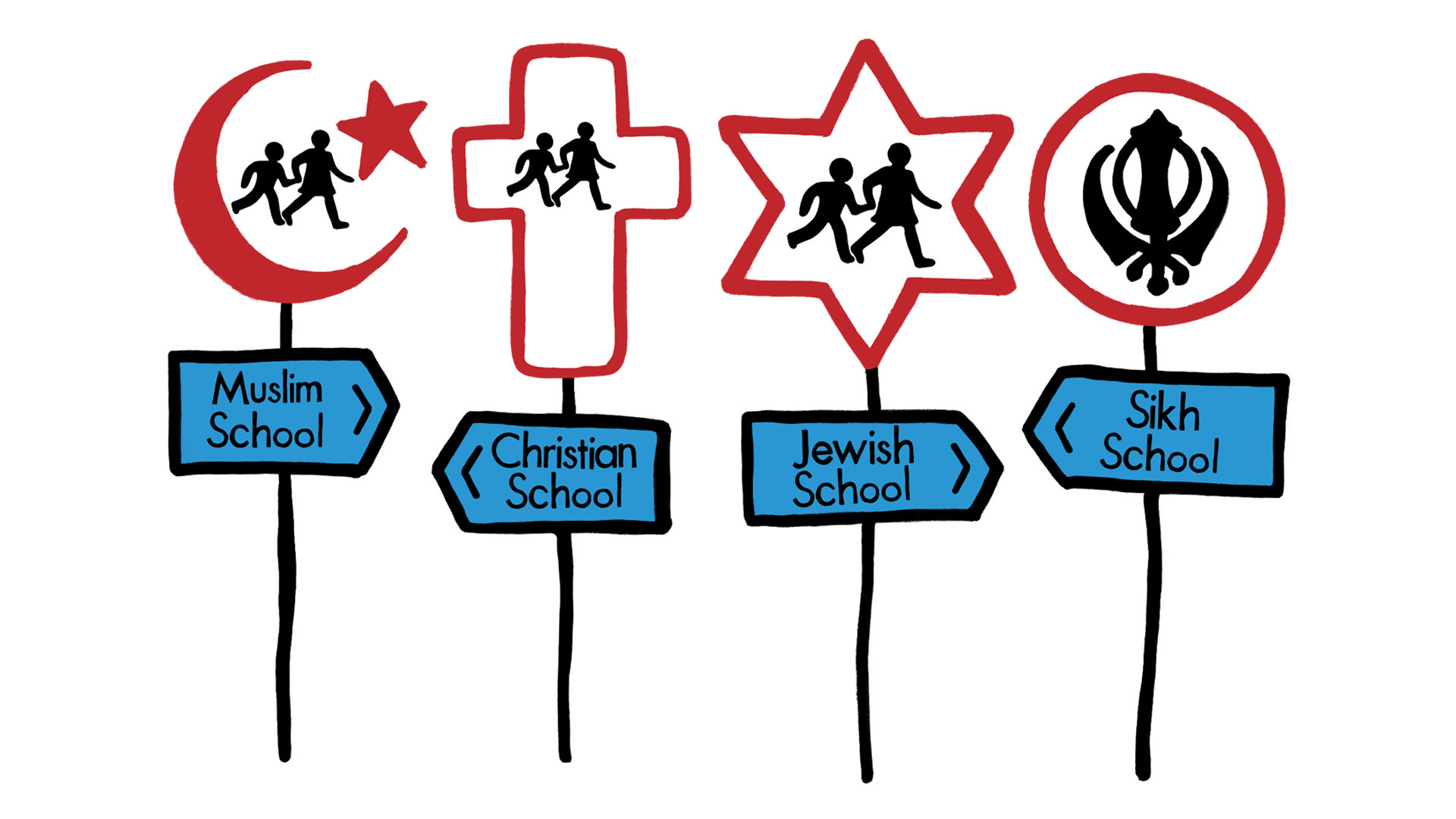 Hand drawn faith school signs